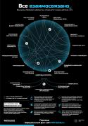 watch_dogs_infographic_digital_shadow